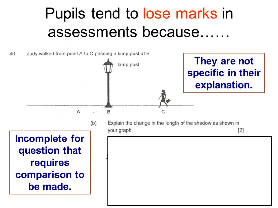 Pupils tend to lose marks in assessments because……