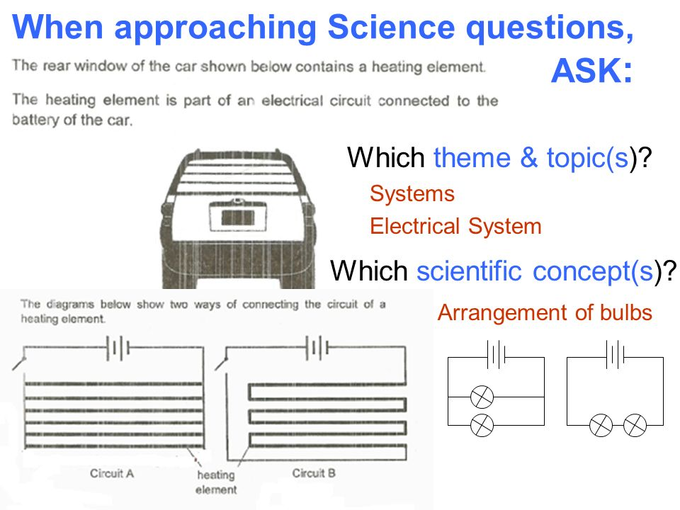 When approaching Science questions,