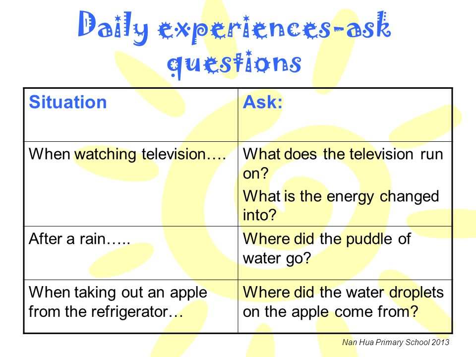 Daily experiences-ask questions