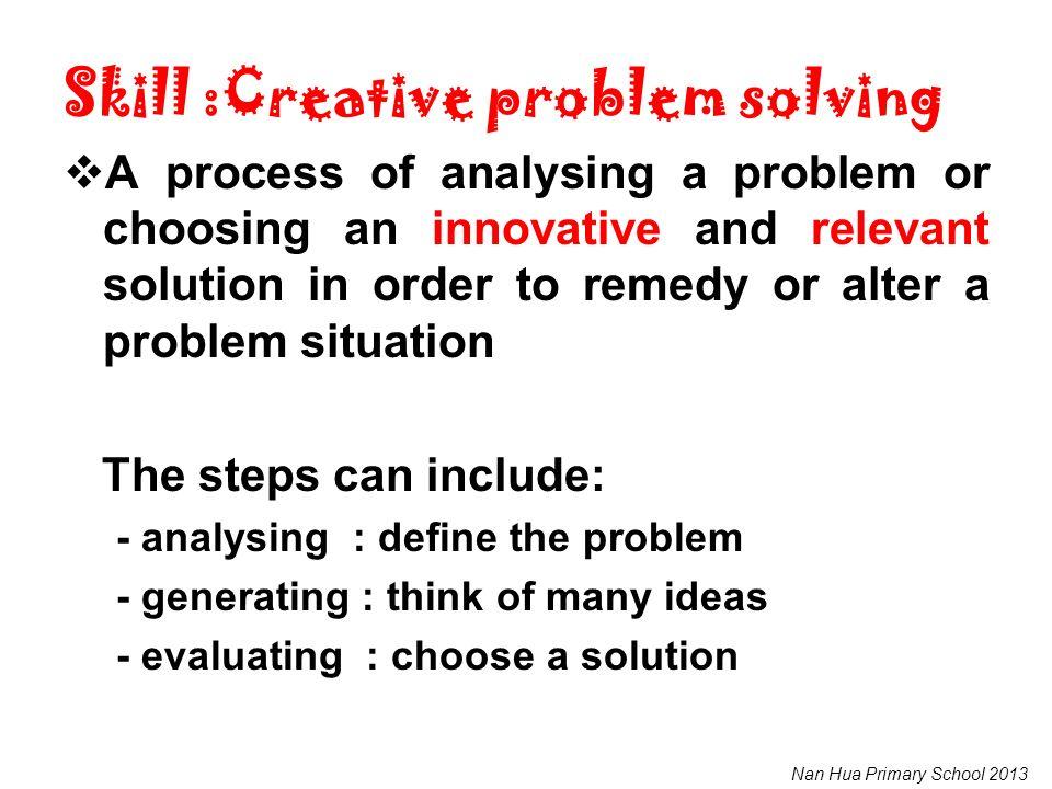 Skill :Creative problem solving