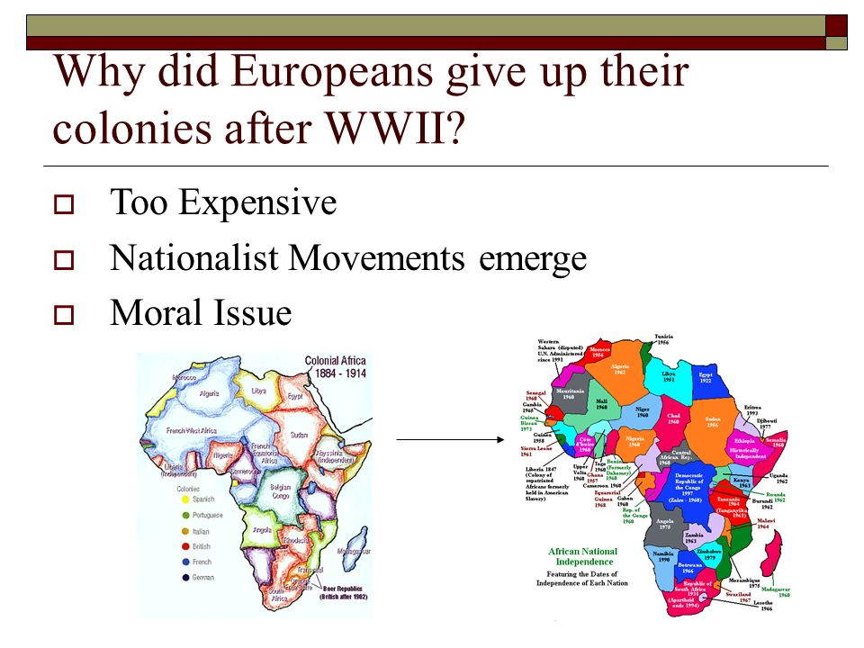 Why did Europeans give up their colonies after WWII