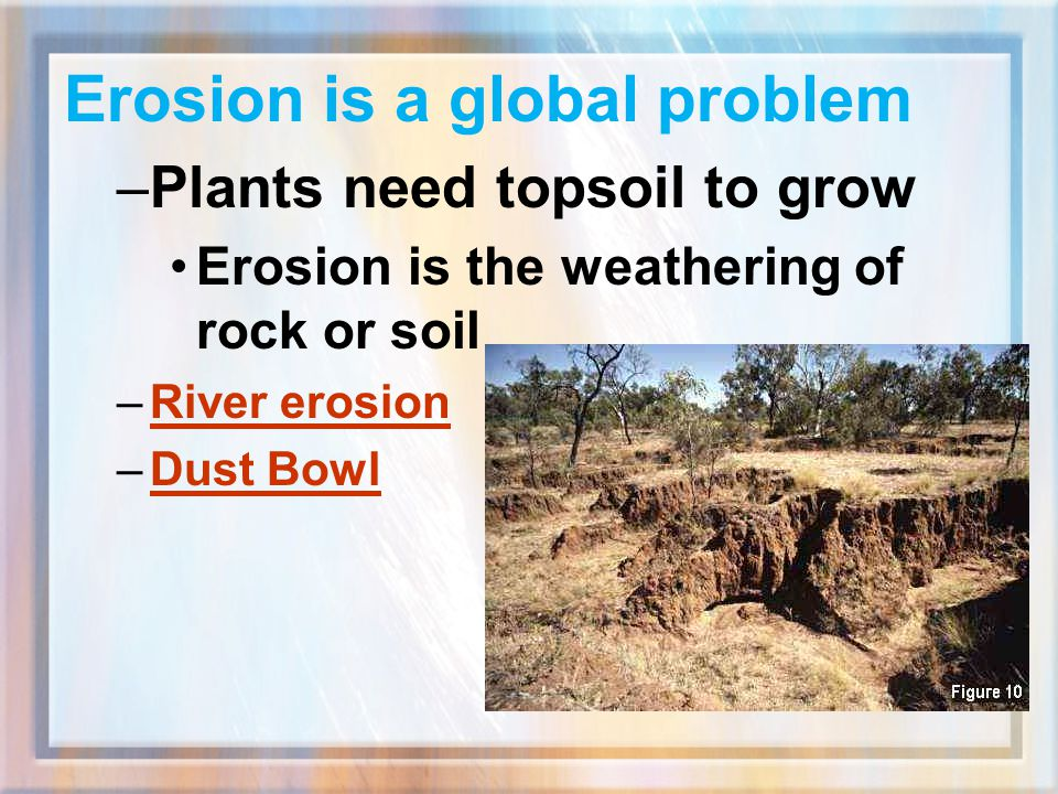 Erosion is a global problem