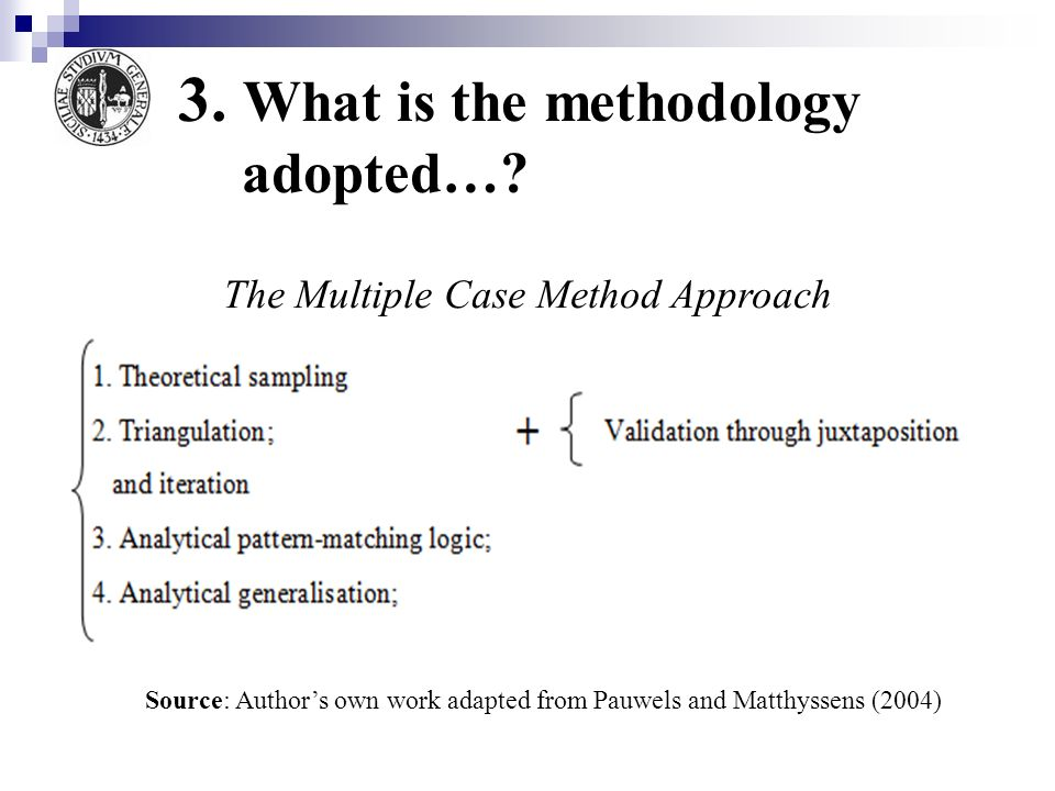 3. What is the methodology adopted…