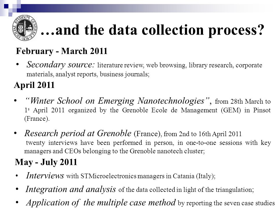 …and the data collection process