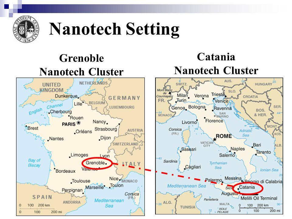 Nanotech Setting Grenoble Nanotech Cluster Catania Nanotech Cluster