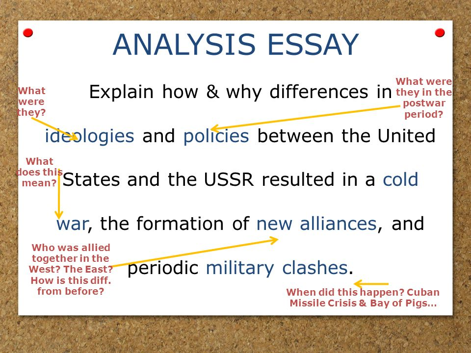 Buy Essay Questions On The Cold War