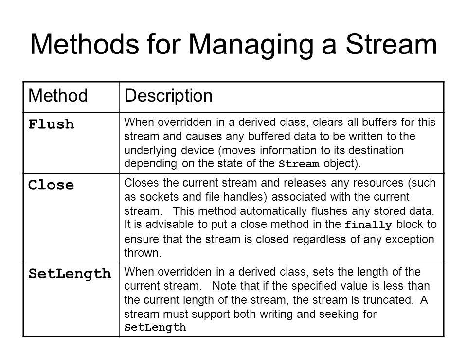 how to create a stream buffer