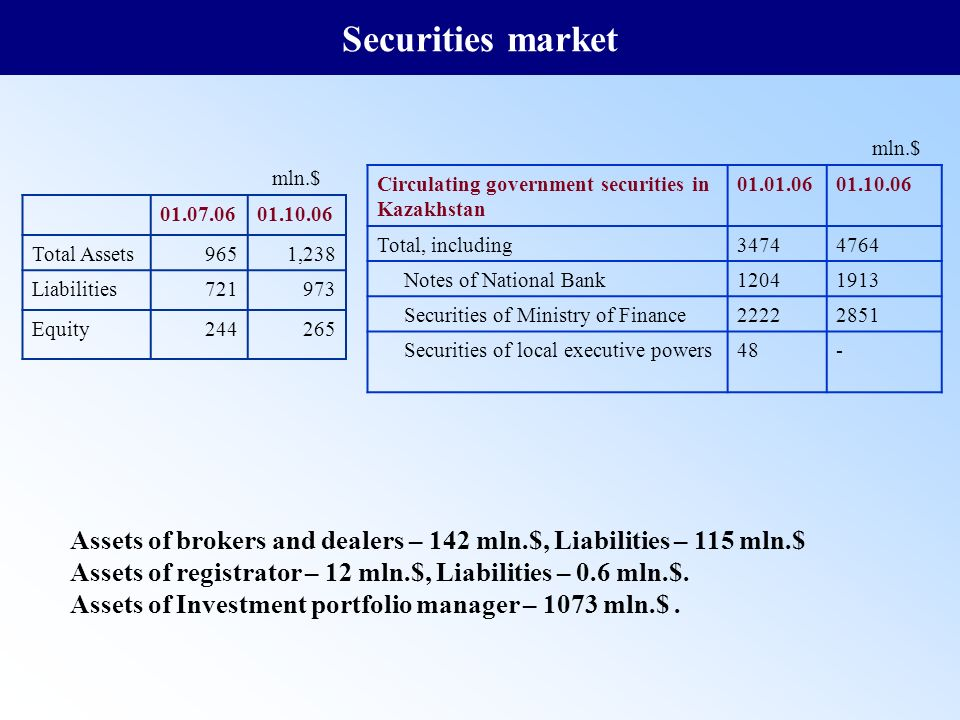 Security Solutions Market worth 3790 Billion USD by 2022