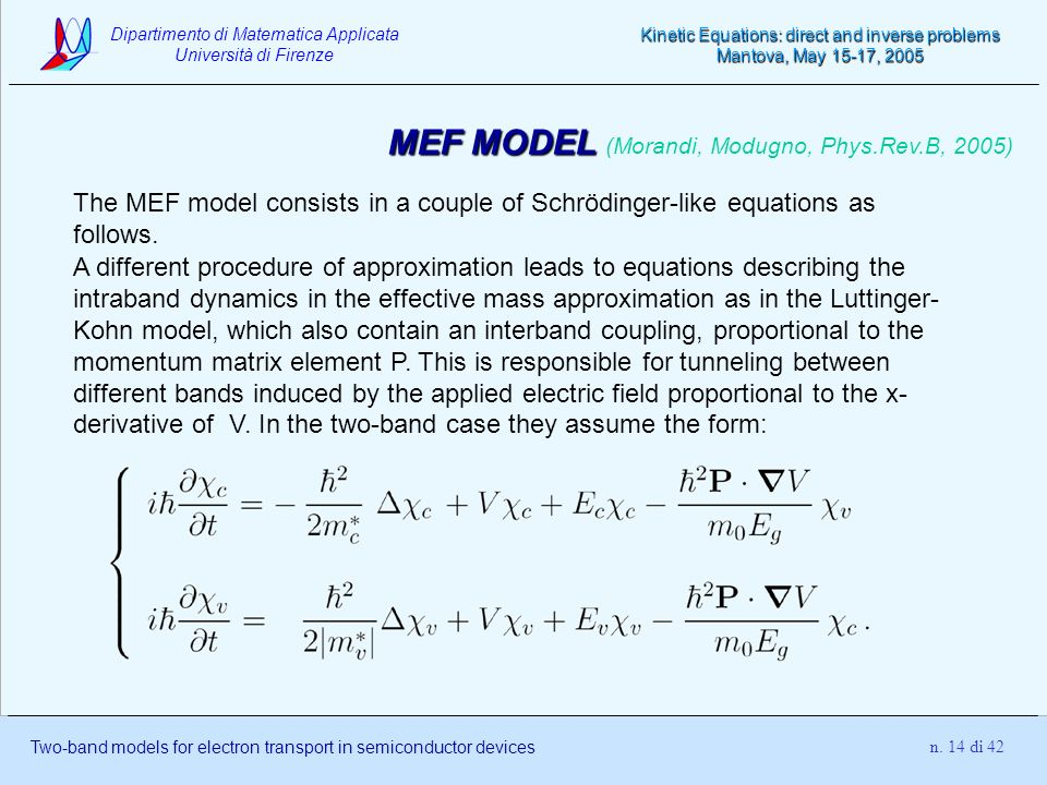 MEF MODEL (Morandi, Modugno, Phys.Rev.B, 2005)