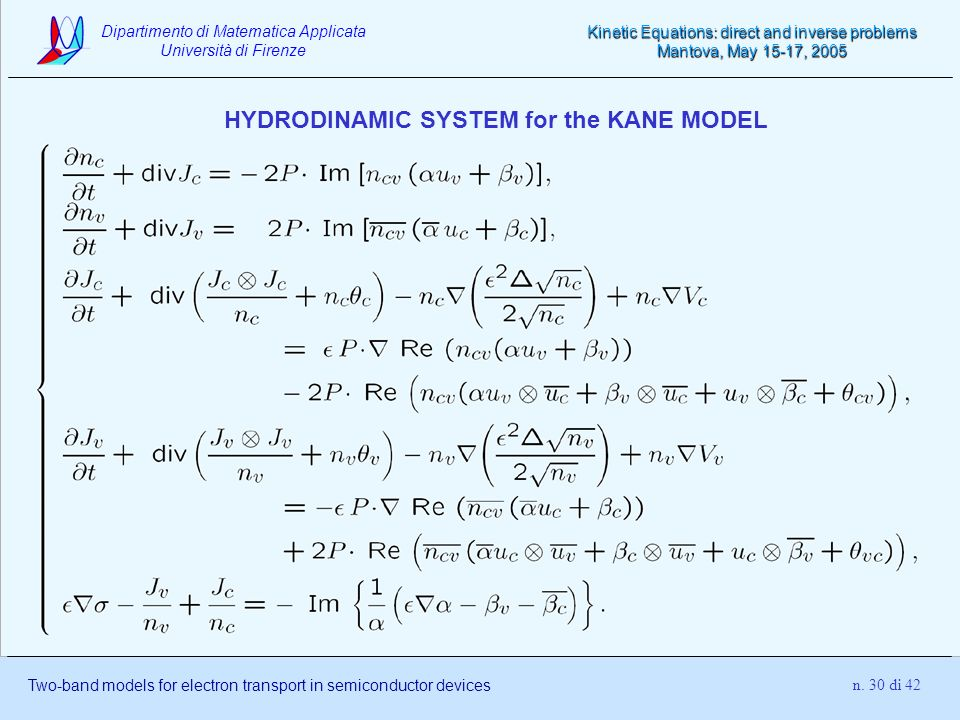 HYDRODINAMIC SYSTEM for the KANE MODEL