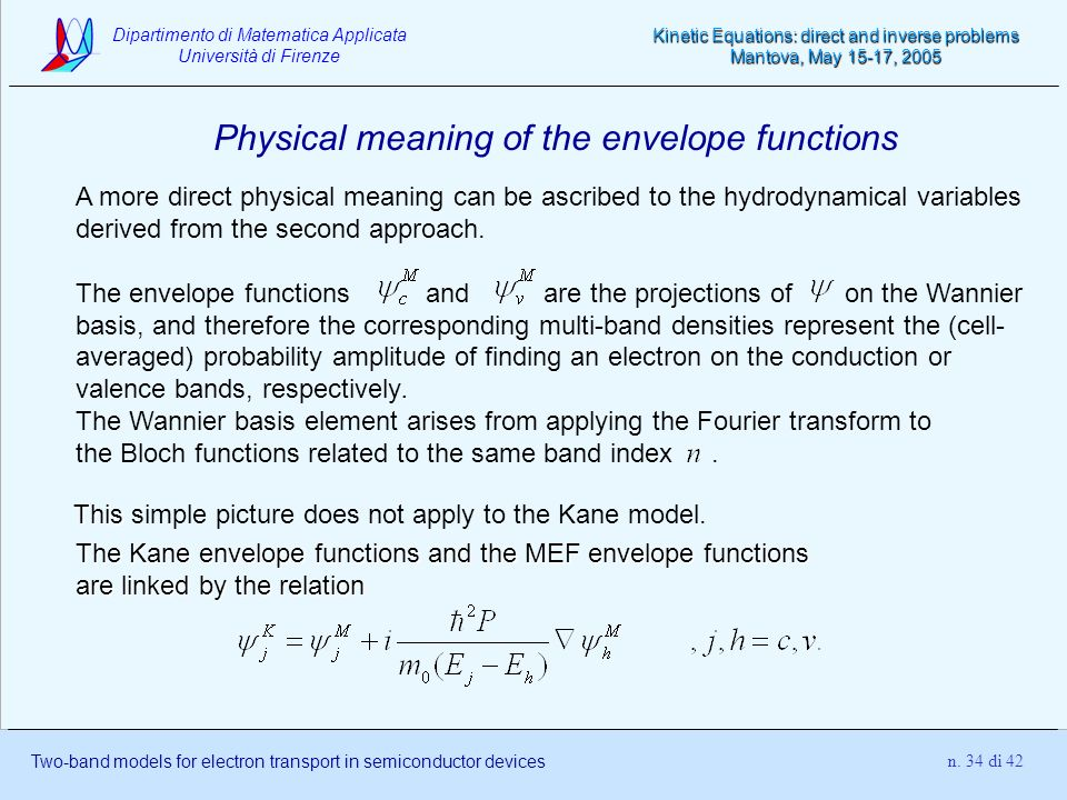 Physical meaning of the envelope functions