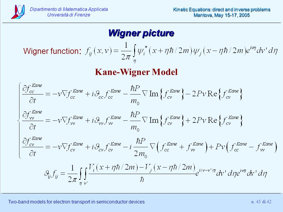 Wigner picture Wigner function: Kane-Wigner Model