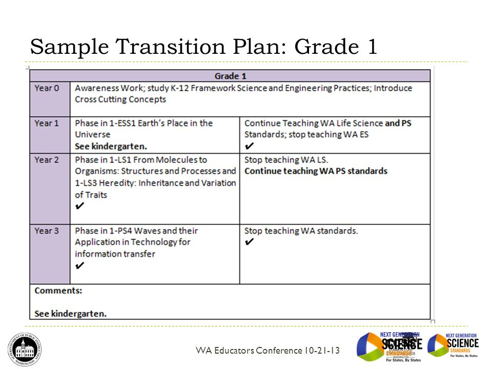 Sample Transition Plan. Leadership Transition Plan Example Pdf