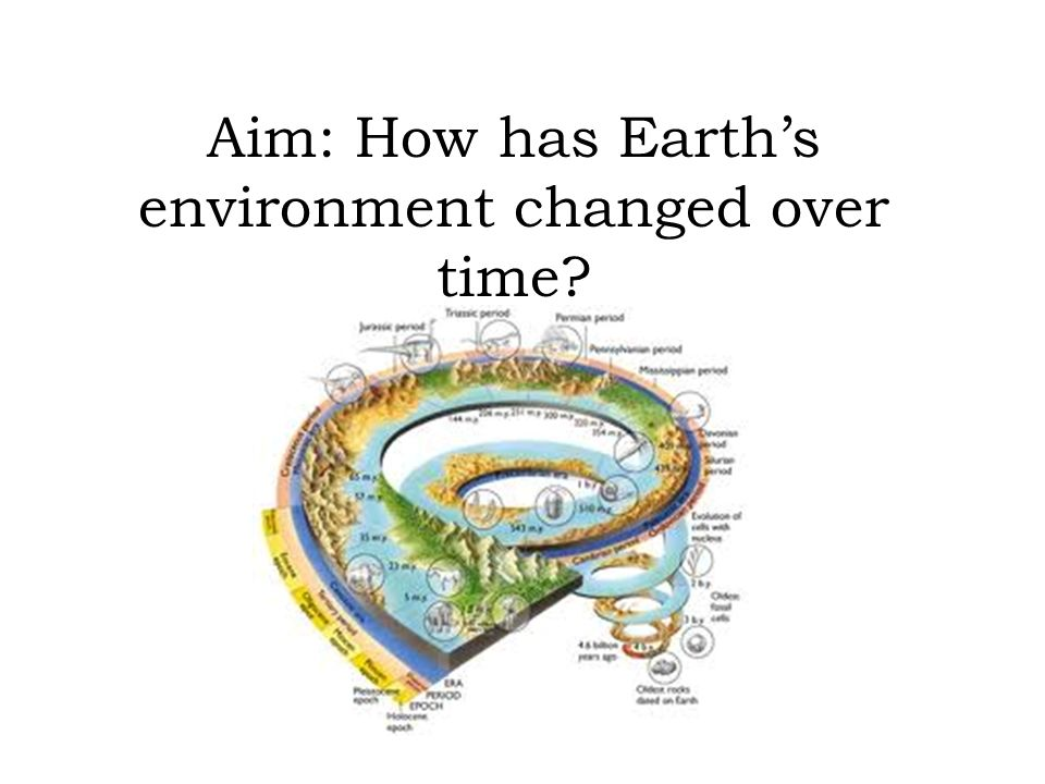 Aim: How has Earth's environment changed over time