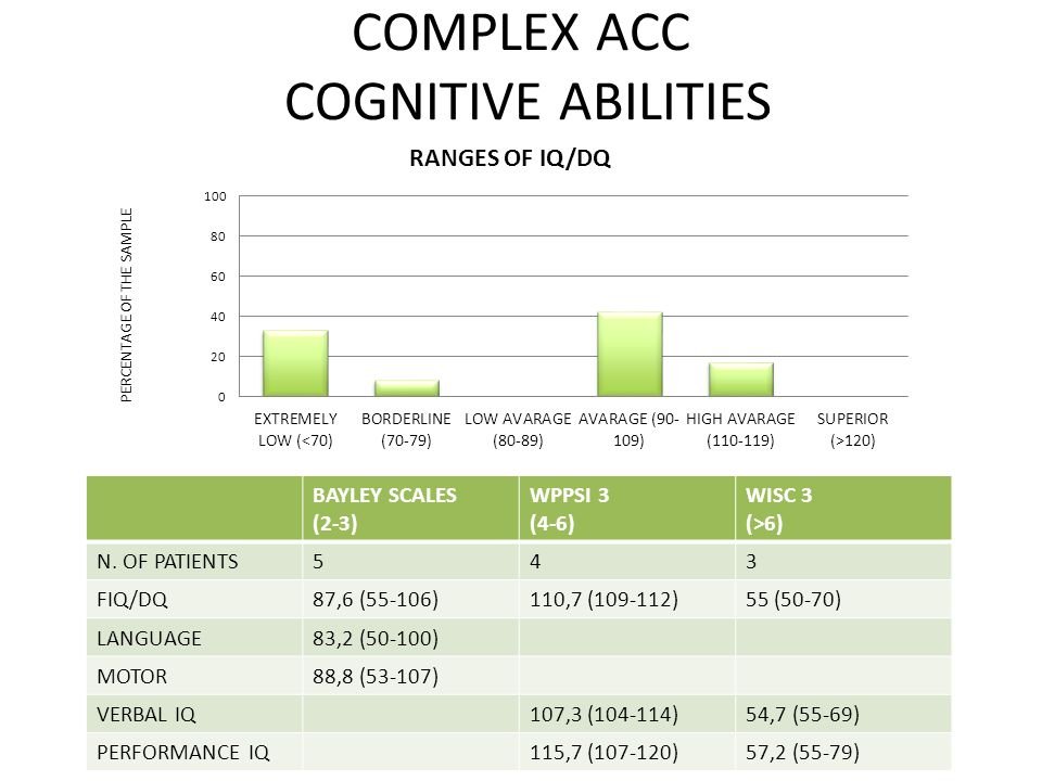 cognitive ability on job performance Cognitive ability, emotional intelligence and negative career thoughts before  they measured three facets of work performance, as well as cognitive ability.