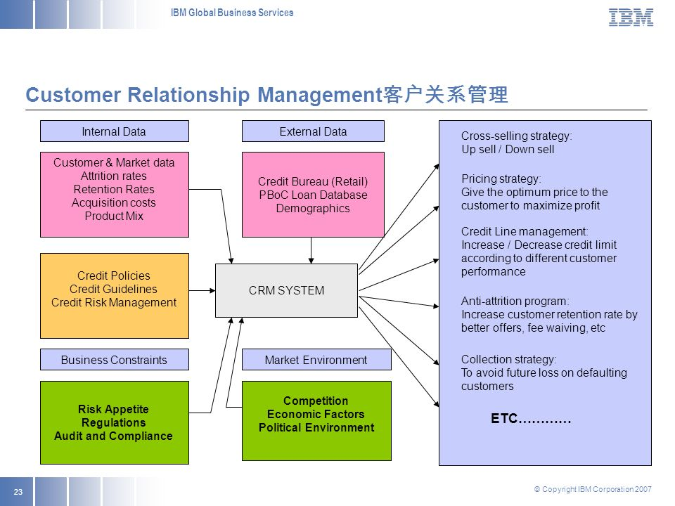 internal and external customer relationship management