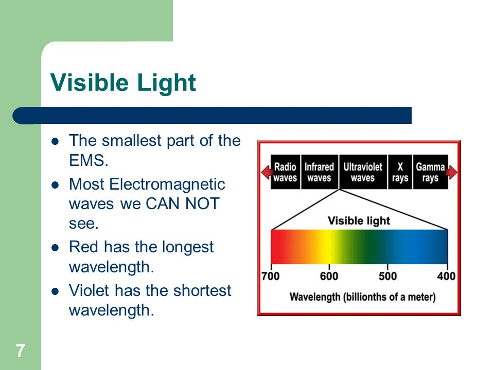 Visible Light The smallest part of the EMS.
