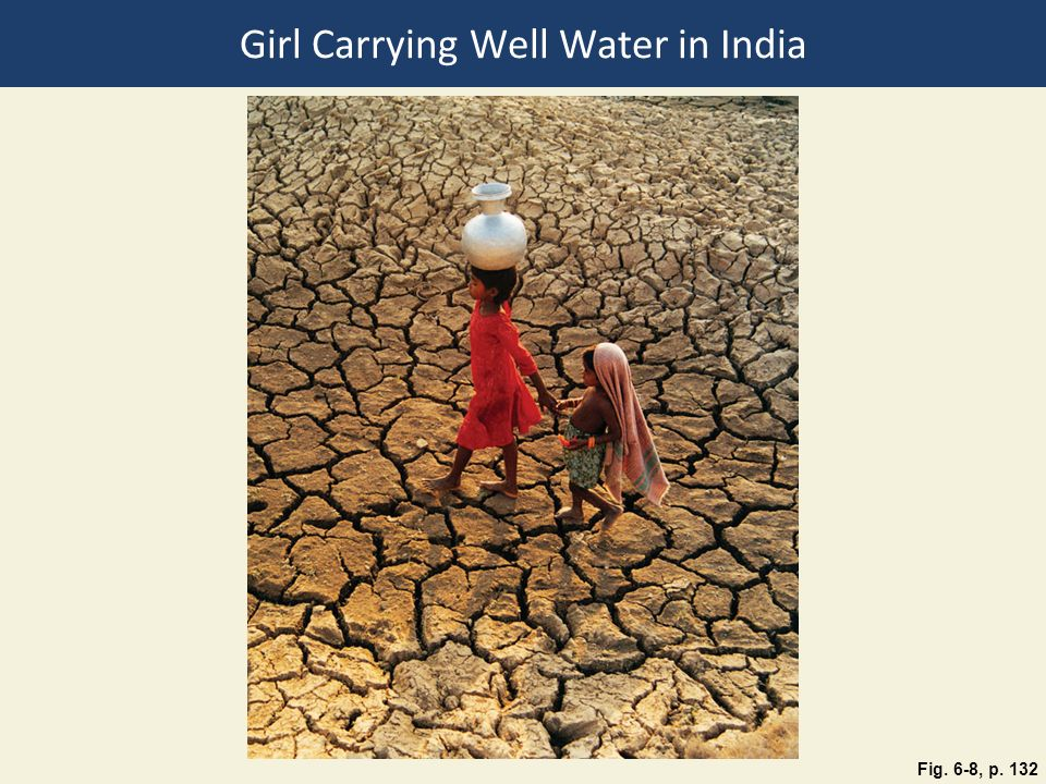 Girl Carrying Well Water in India