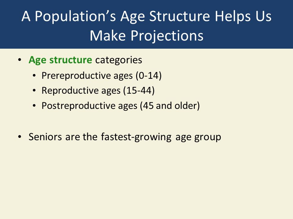 A Population's Age Structure Helps Us Make Projections