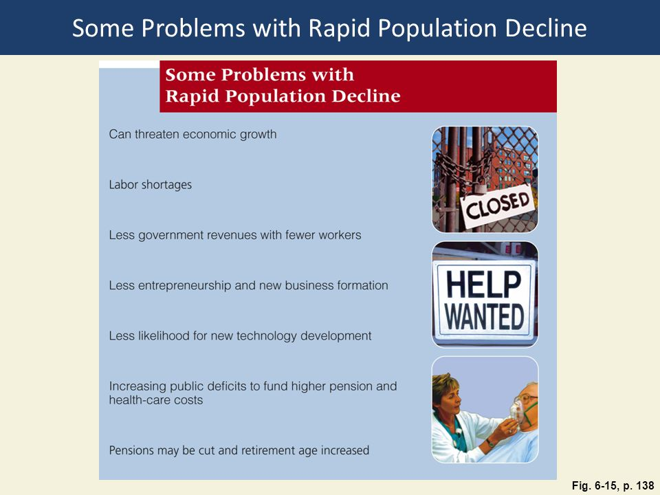 Some Problems with Rapid Population Decline