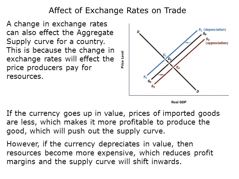 Exchange rate trade