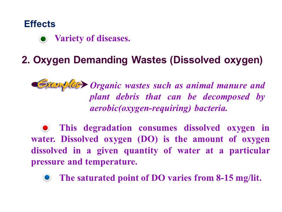 2. Oxygen Demanding Wastes (Dissolved oxygen)