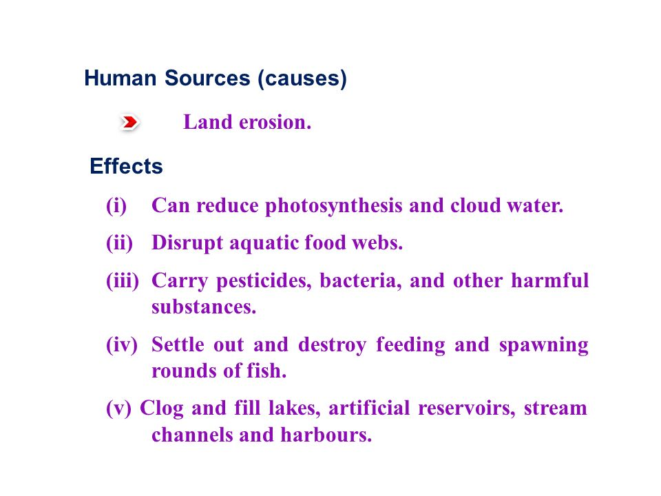 Human Sources (causes)