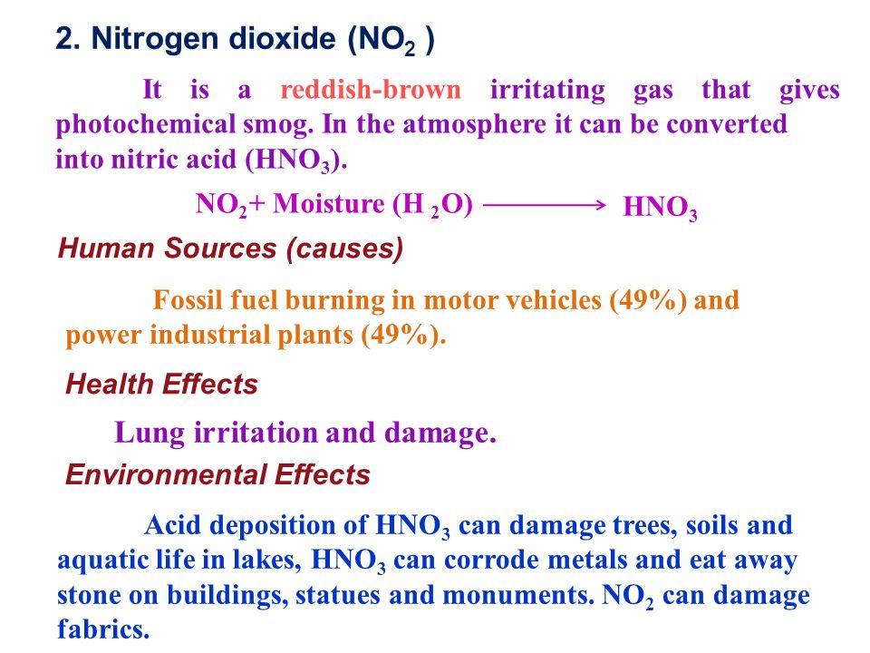 Lung irritation and damage.