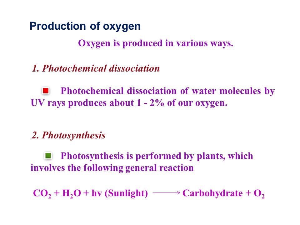 Production of oxygen 1. Photochemical dissociation 2. Photosynthesis