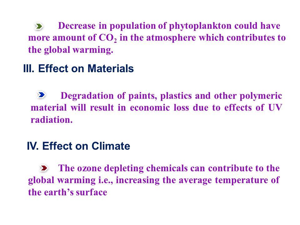III. Effect on Materials