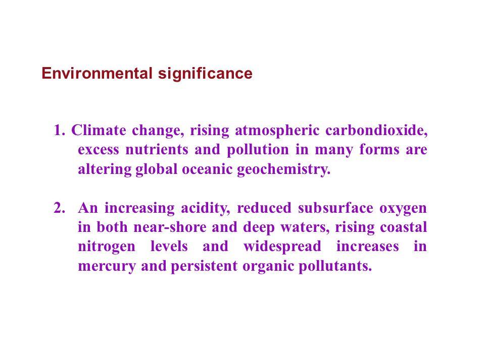 Environmental significance