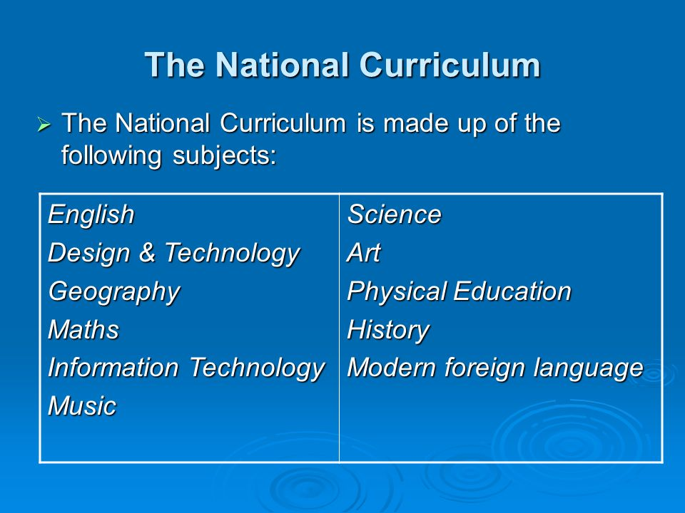 Aims of the National Curriculum