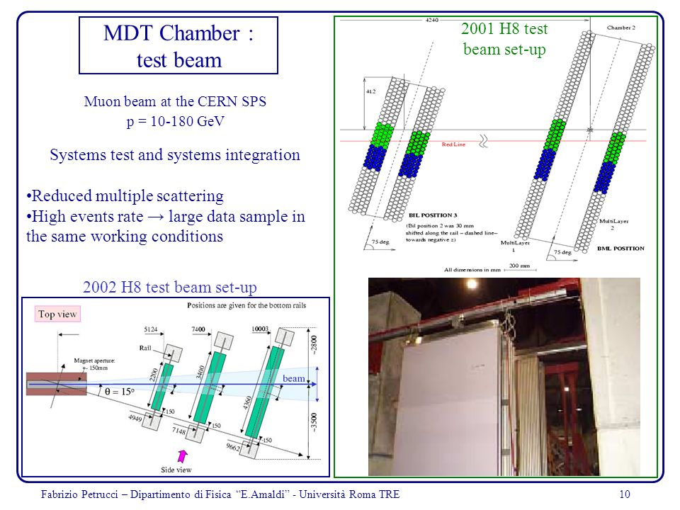 MDT Chamber : test beam 2001 H8 test beam set-up
