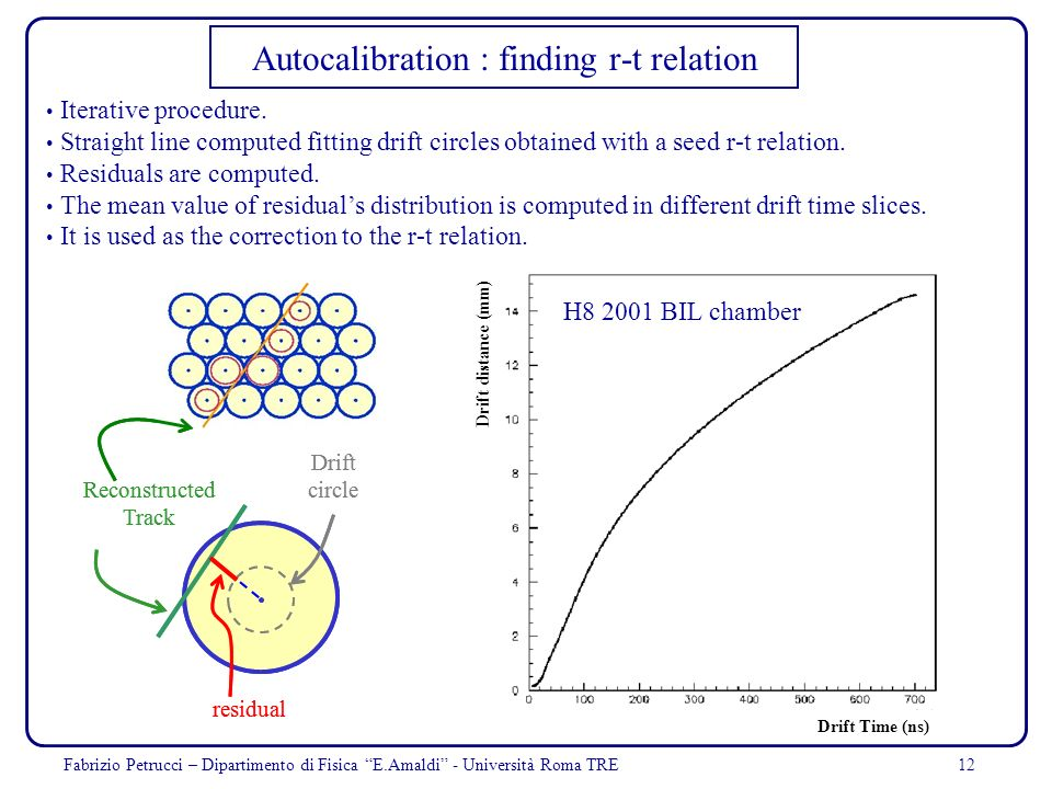 Autocalibration : finding r-t relation