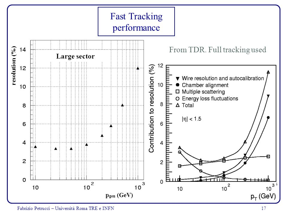 Fast Tracking performance