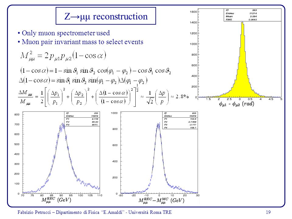 Z→μμ reconstruction Only muon spectrometer used