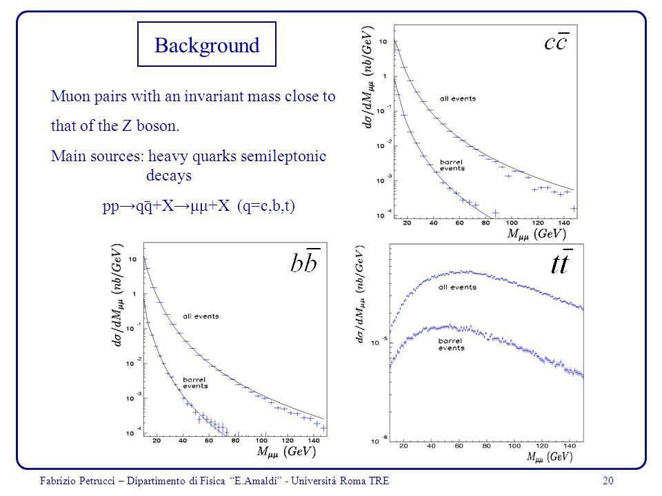 Background Muon pairs with an invariant mass close to