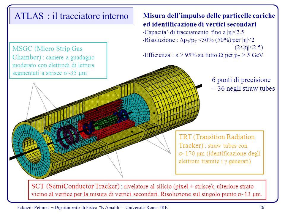 ATLAS : il tracciatore interno