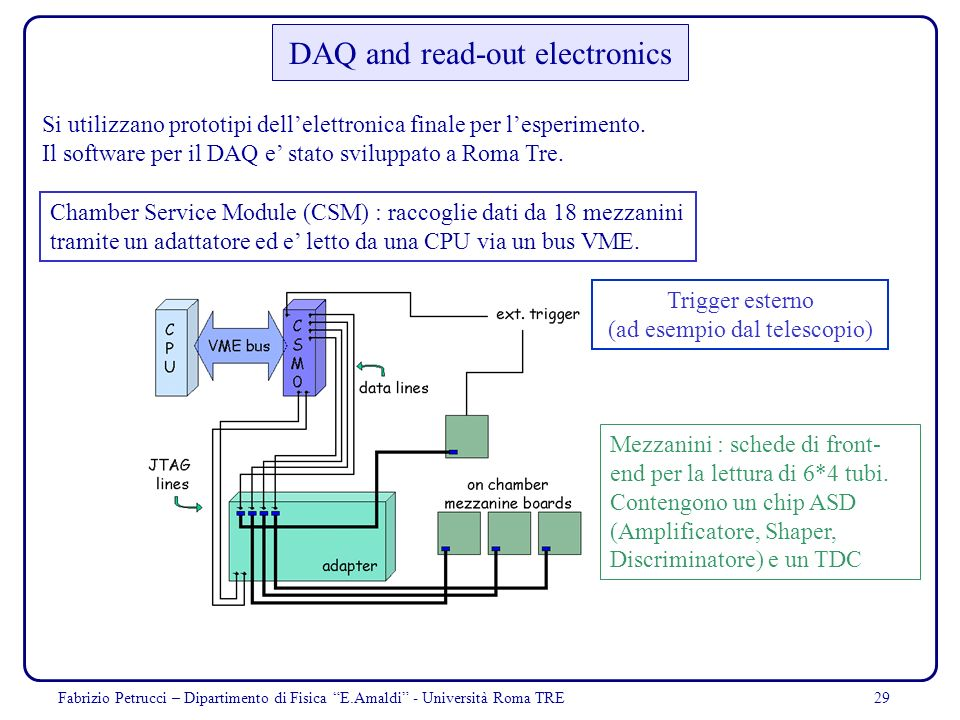 DAQ and read-out electronics