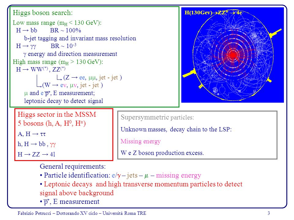 Higgs sector in the MSSM 5 bosons (h, A, H0, H±)