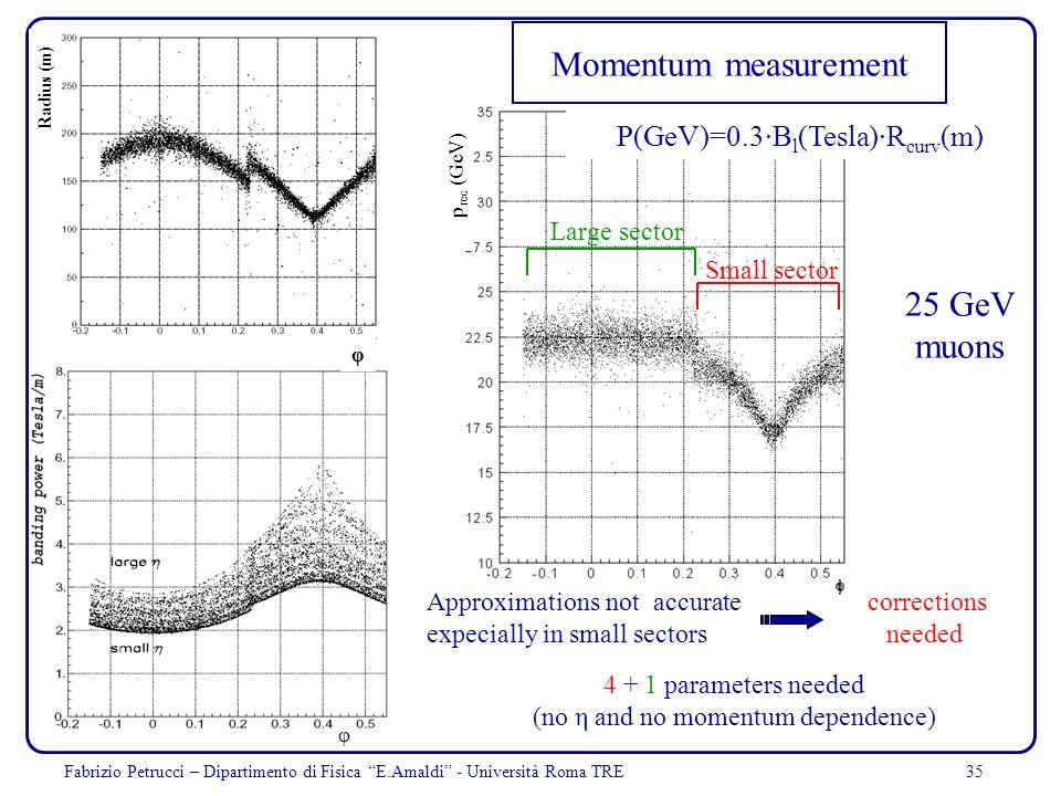 P(GeV)=0.3·Bl(Tesla)·Rcurv(m)
