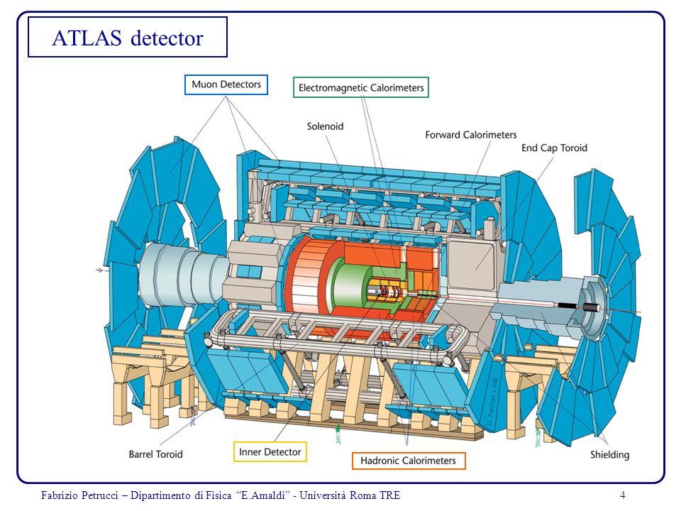 ATLAS detector Fabrizio Petrucci – Dipartimento di Fisica E.Amaldi - Università Roma TRE 4