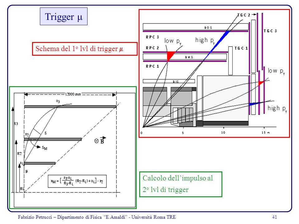 Trigger μ Schema del 1o lvl di trigger m