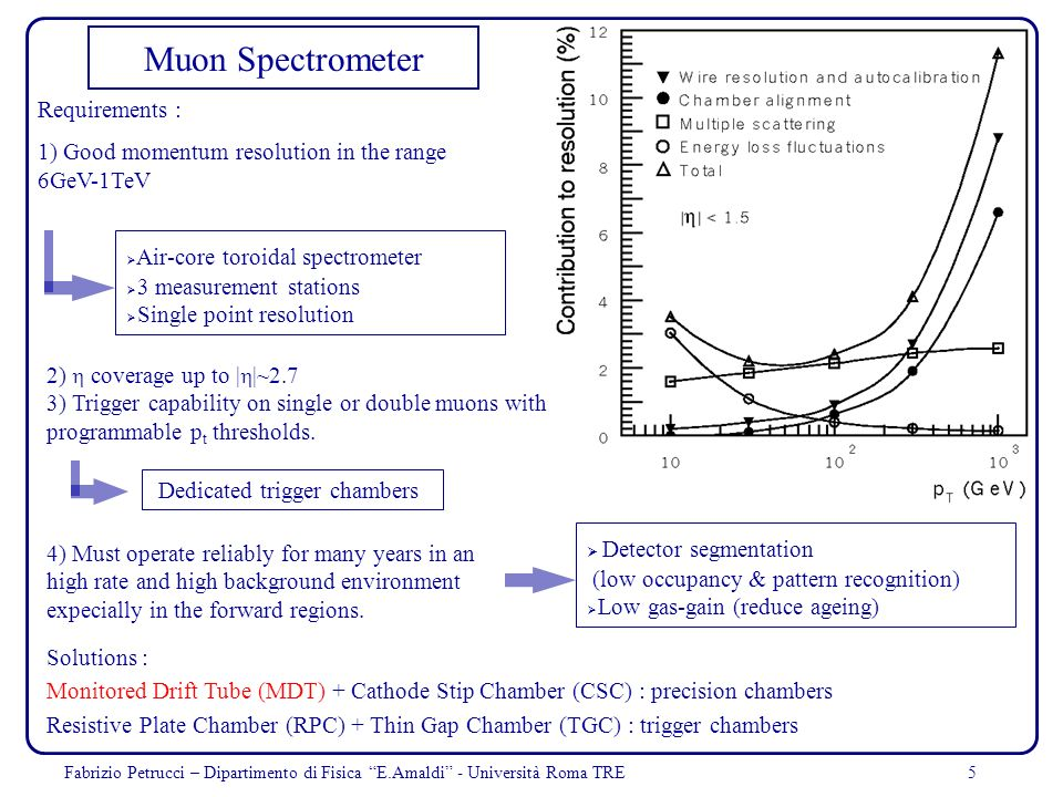 Muon Spectrometer Detector segmentation Requirements :