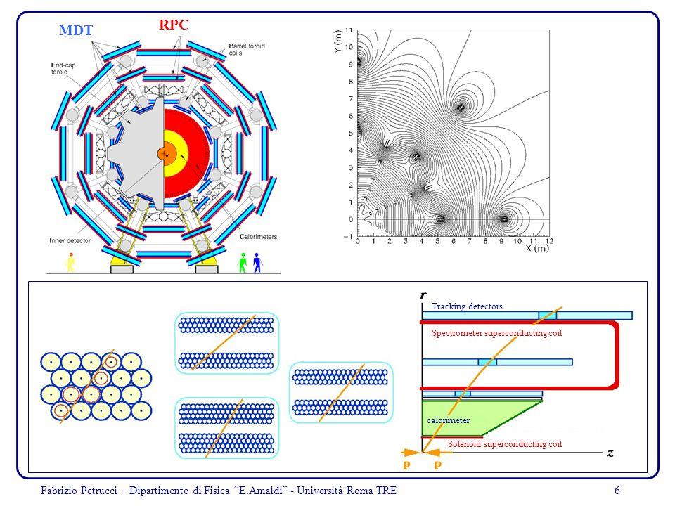 Monitored Drift Tube (MDT) :