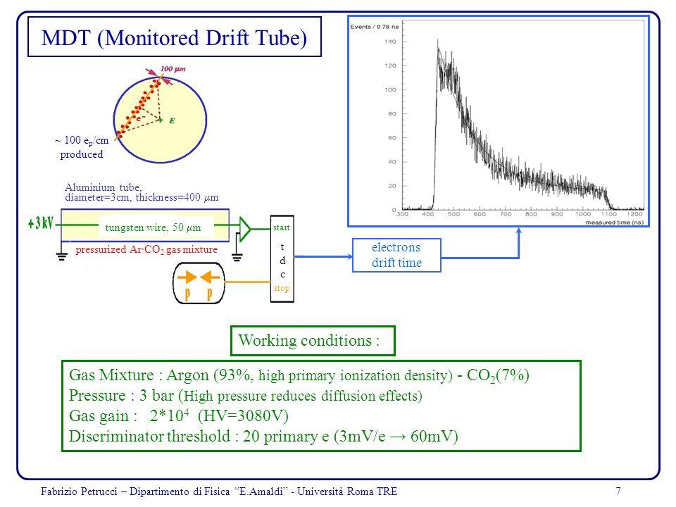 MDT (Monitored Drift Tube)