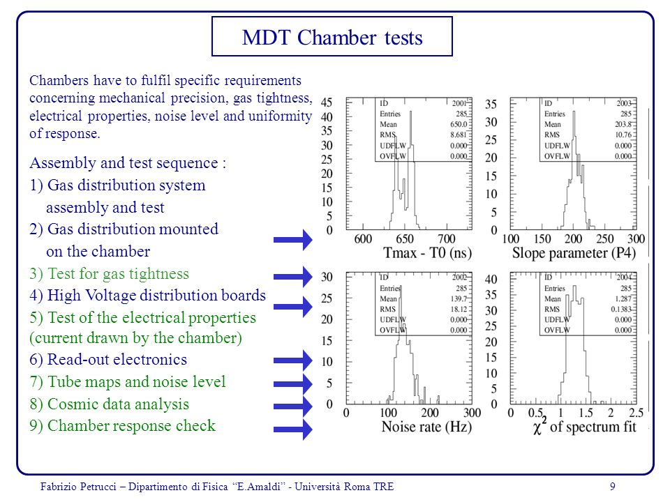 MDT Chamber tests Assembly and test sequence : Gas distribution system