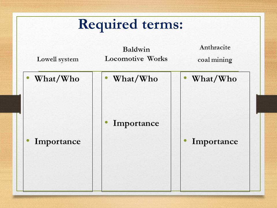 Required terms: What/Who Importance What/Who Importance What/Who