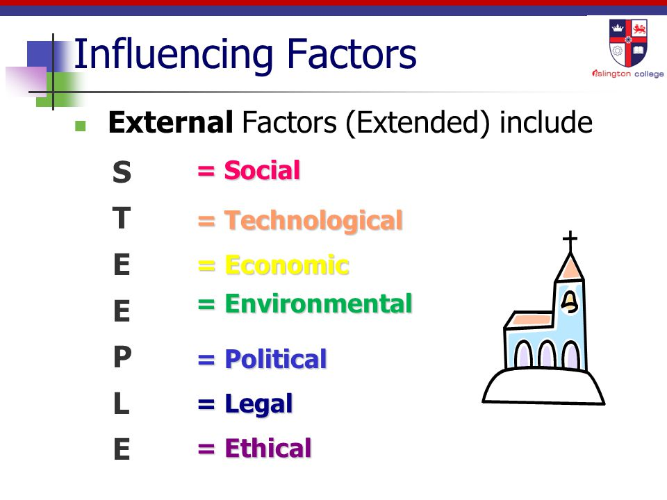 external and internal factors at t The internal and external situation analysis can produce a large amount of the swot analysis summarizes the internal factors of the firm as a list of strengths.