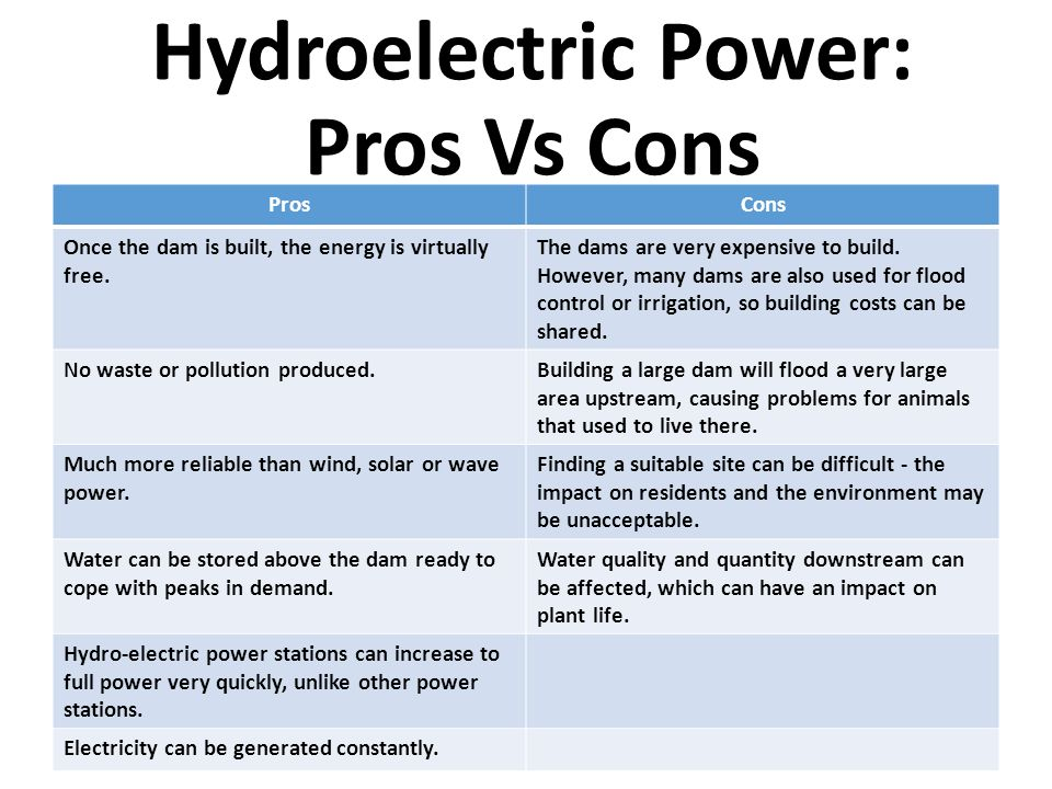 the pros and cons of hydropower essay Find out what the 4 most common alternative energy sources are and their pros and cons the balance the water used for hydropower can be reused the cons.
